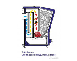 Твердотопливный котёл Zota Carbon-40, 40кВт
