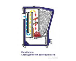 Твердотопливный котёл Zota Carbon-60, 60кВт